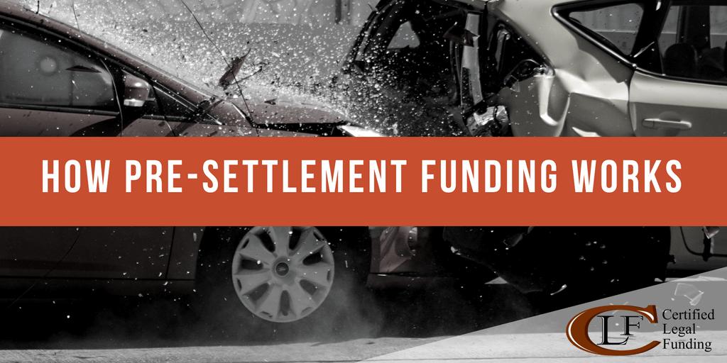 Pre-Settlement Funding Works