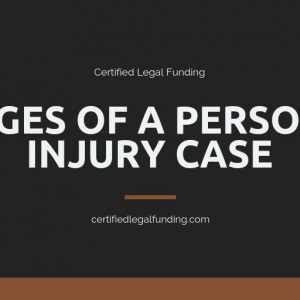 Featued image for an article called Stages of a personal injury case